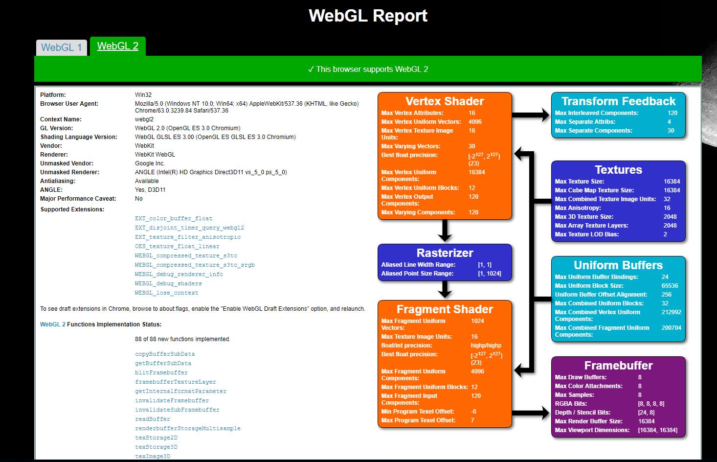 QTBUG-65342] WebGL not working on Intel HD Graphics 2500 - Qt Bug