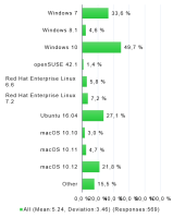 Qt-Customer-Survey-Host-OS-2017-11.png